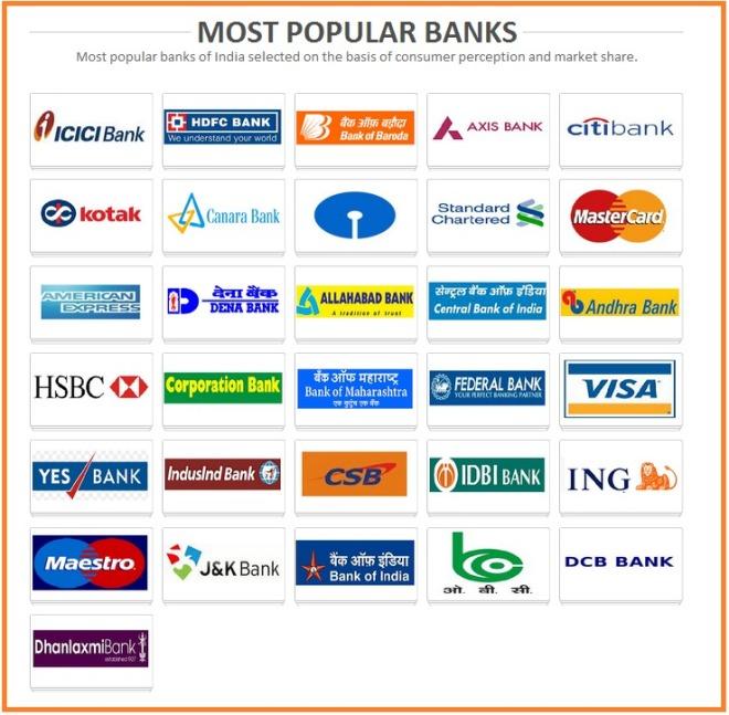 Popular Banks-1